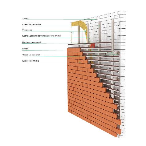 Вентилируемый фасад: экологично, экономично, эффективно